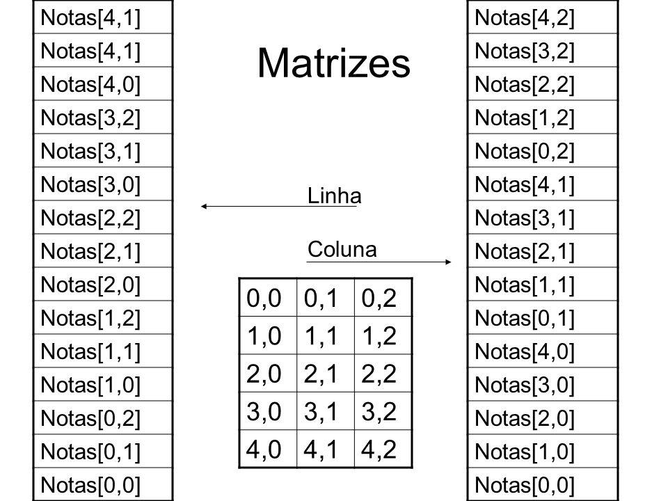 Notas[4,1] Notas[4,0] Notas[3,2] Notas[3,1] Notas[3,0] Notas[2,2] Notas[2,1] Notas[2,0] Notas[1,2]